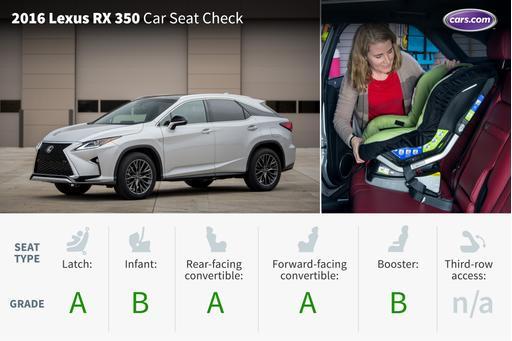 2016 Lexus RX 350 F Sport: Car Seat Check