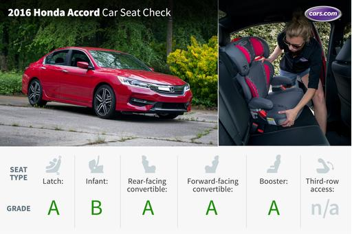 2016 Honda Accord: Car Seat Check