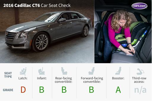 2016 Cadillac CT6: Car Seat Check