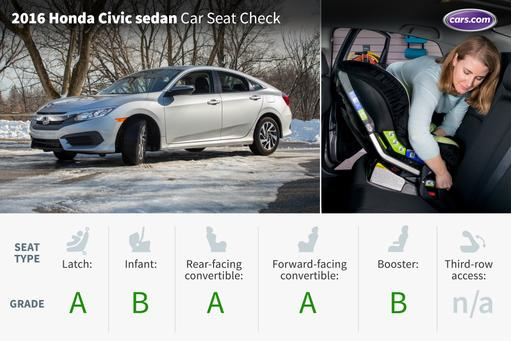 2016 Honda Civic Sedan: Car Seat Check