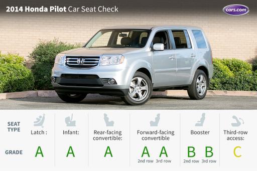 2014 Honda Pilot: Car Seat Check