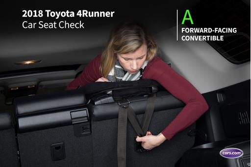 How Do Car Seats Fit in a 2018 Toyota 4Runner?