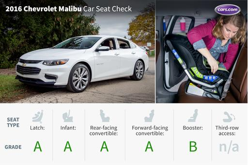 2016 Chevrolet Malibu: Car Seat Check