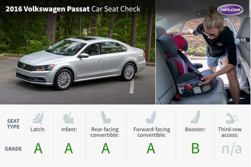 2016 Volkswagen Passat: Car Seat Check