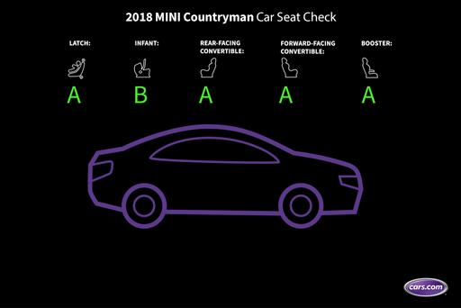 How Do Car Seats Fit in a 2018 Mini Countryman?