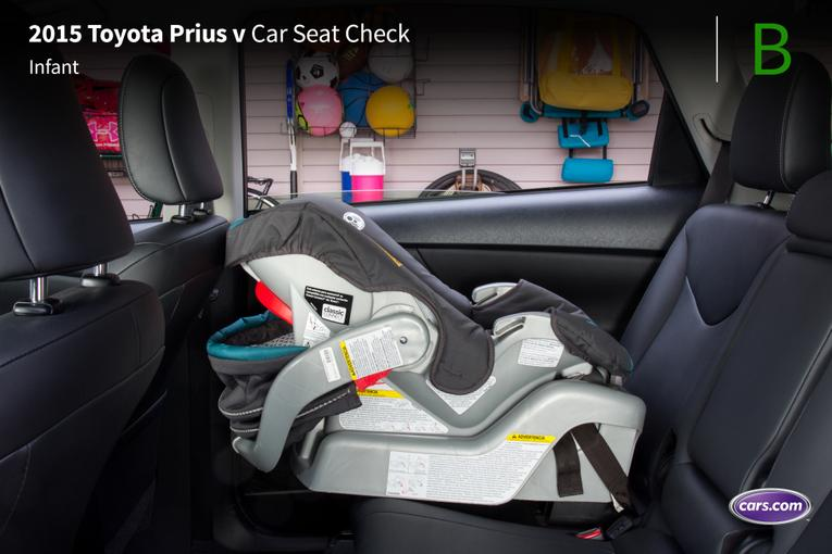 2015 toyota prius v car seat check auto car zone. Black Bedroom Furniture Sets. Home Design Ideas