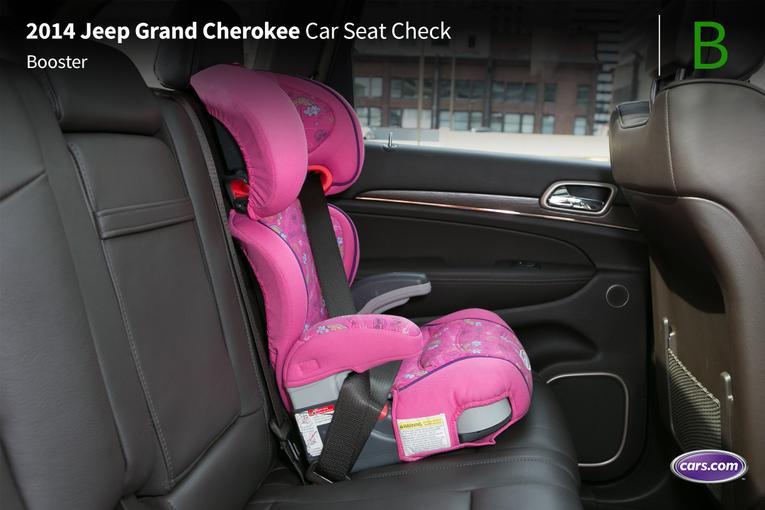 2014 Jeep Grand Cherokee;