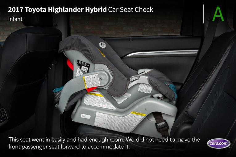 2017 Toyota Highlander Hybrid Car Seat Check