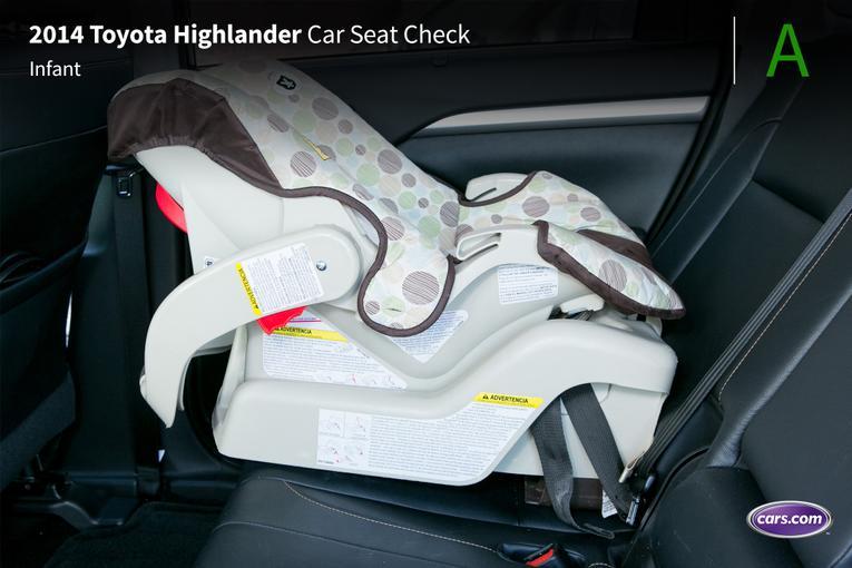 2014 Toyota Highlander;