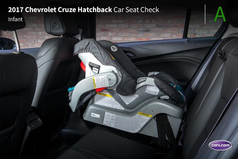 2017 Chevrolet Cruze Hatchback Car Seat Check