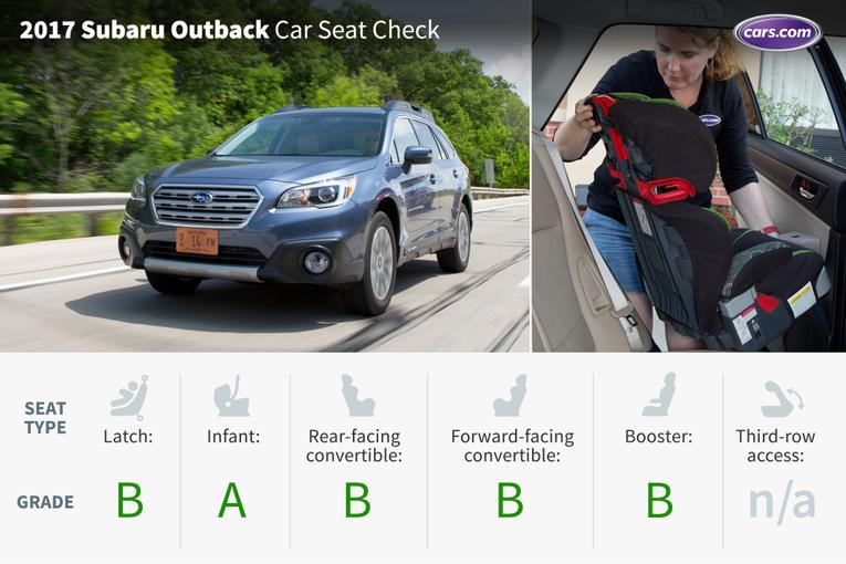 2017 subaru outback car seat check. Black Bedroom Furniture Sets. Home Design Ideas