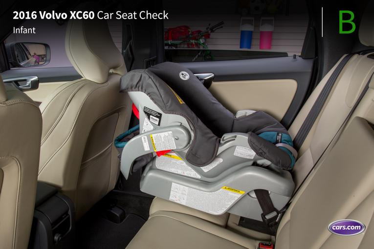 2017 Volvo XC60: Car Seat Check