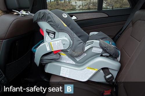 2015 mercedes benz m class car seat check news. Black Bedroom Furniture Sets. Home Design Ideas