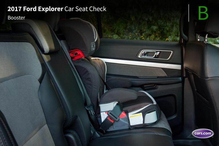 2017 Ford Explorer Car Seat Check