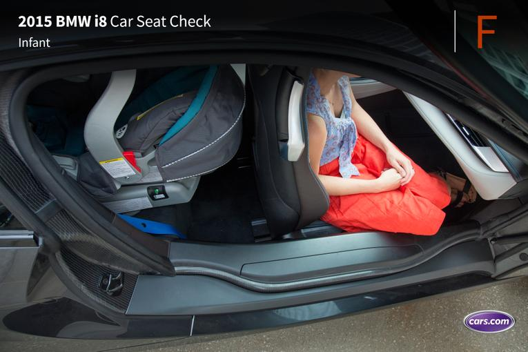 2015 Bmw I8 Car Seat Check