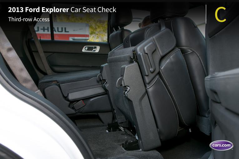 2013 Ford Explorer;