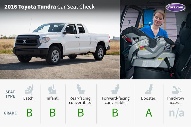 2016 Toyota Tundra Car Seat Check