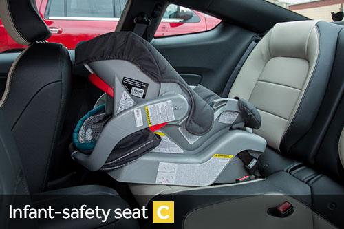 Narrow Infant Car Seat >> 2015 Ford Mustang: Car Seat Check | News | Cars.com