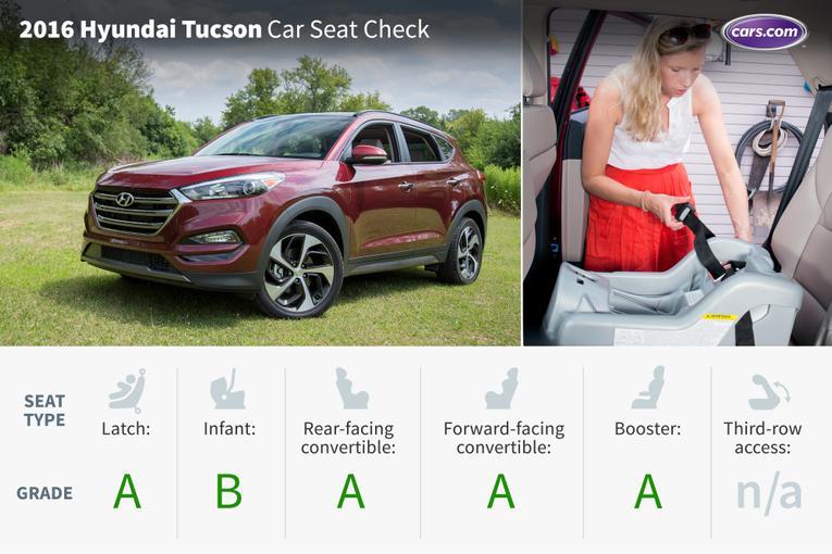 ... 2016 Hyundai Tucson; ...