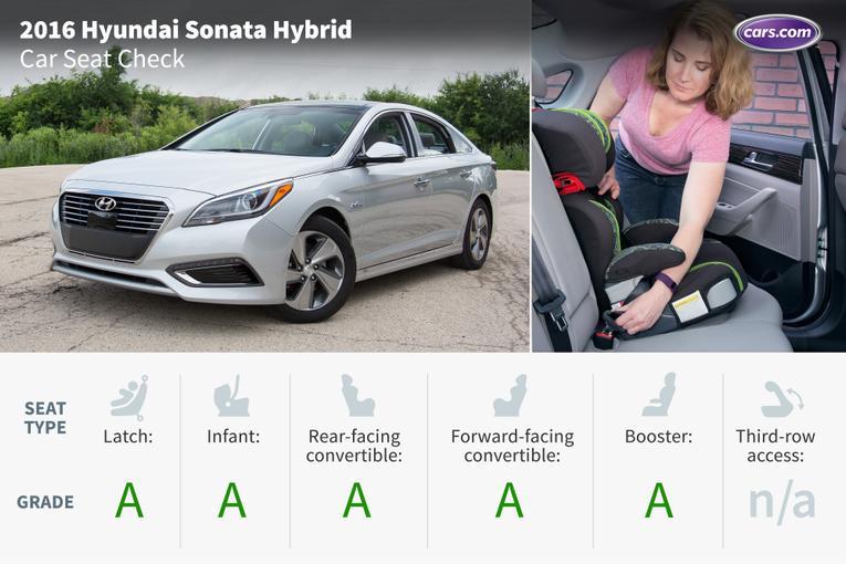 2016 Hyundai Sonata Hybrid;