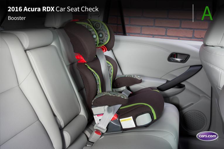 2016 Acura RDX;