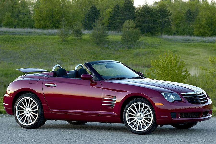 Chrysler Crossfire Car Price